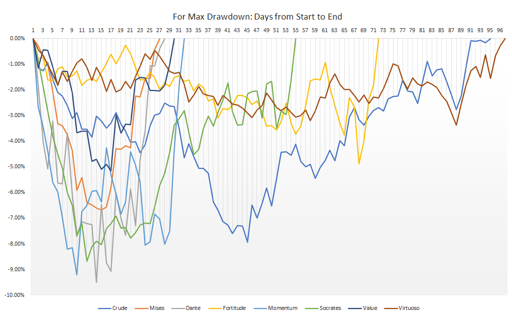 Algorithmic Trading Software maximum drawdown individual systems