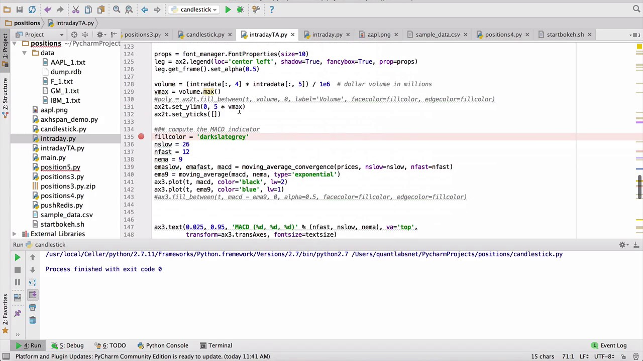 best day trading platform: Interactive Brokers Python programming language example