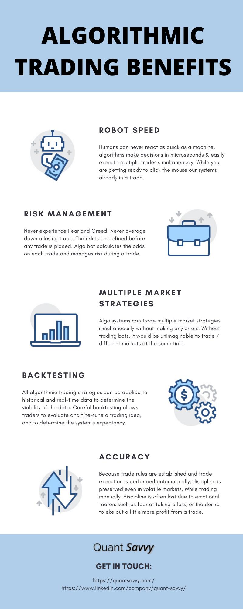 algorithmic trading benefits infographics