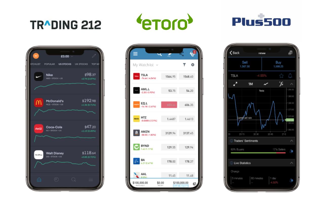 best mobile trading app