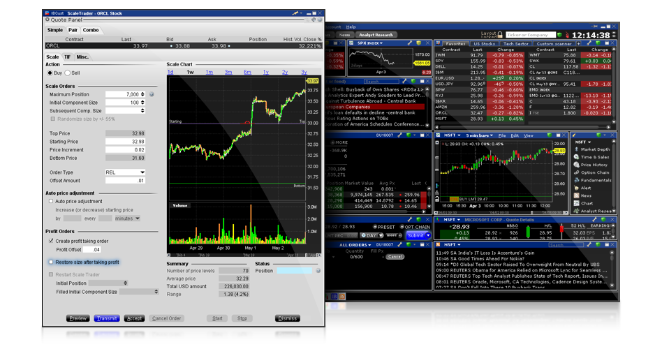 interactive brokers review automated trading