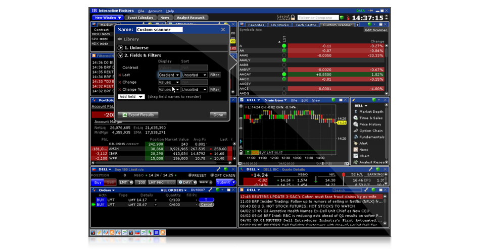 interactive brokers review market scanners