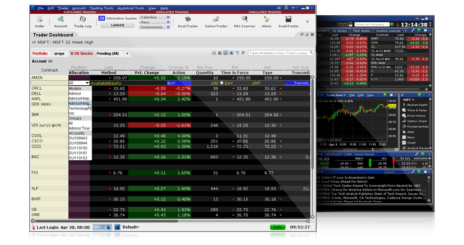 interactive brokers review placing trades