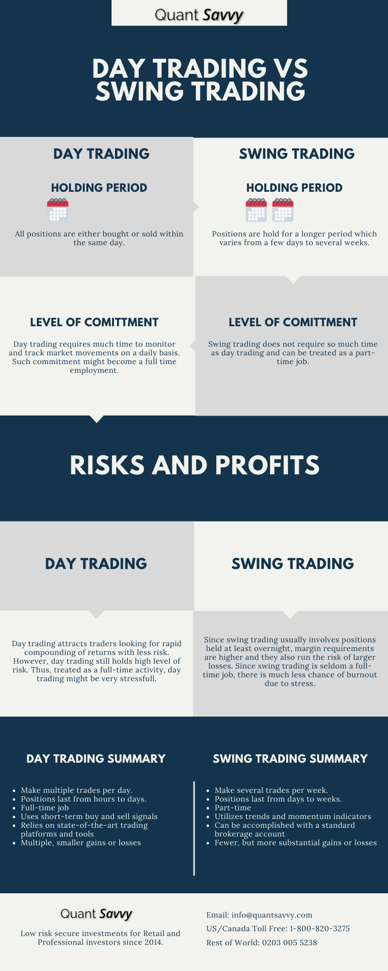 swing trading vs day trading infographics